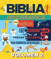 Biblia Infográfica para Niños Volúmen 2